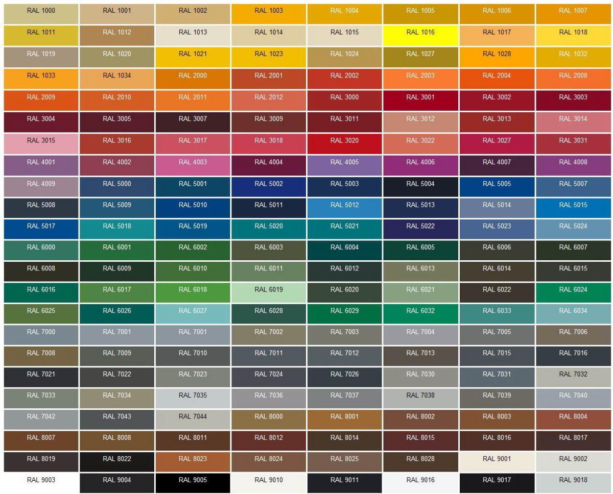 lafronte ral colours palette chart 1200x968